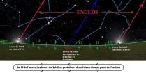 Les premiers observateurs du ciel étaient très pragmatiques, le zodiaque des signes astrologiques est-il d'origine terrestre plus que céleste ?